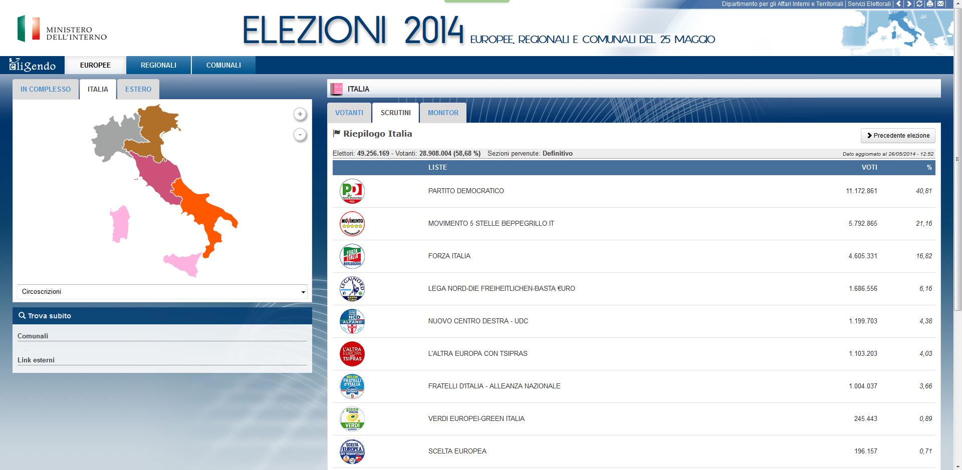 elezioni tarocco